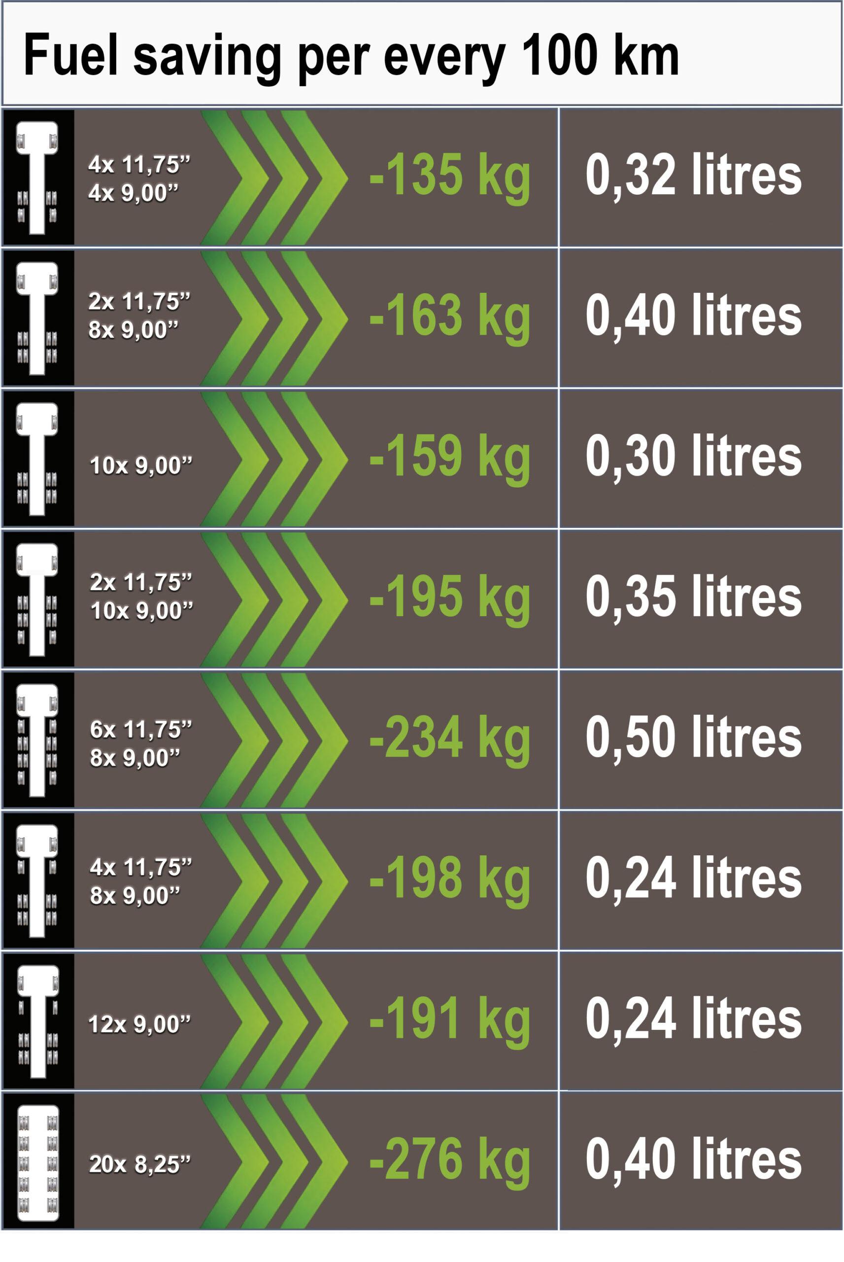 painonsäästöesimerkkejä